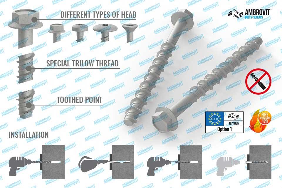 anchoring concrete screws